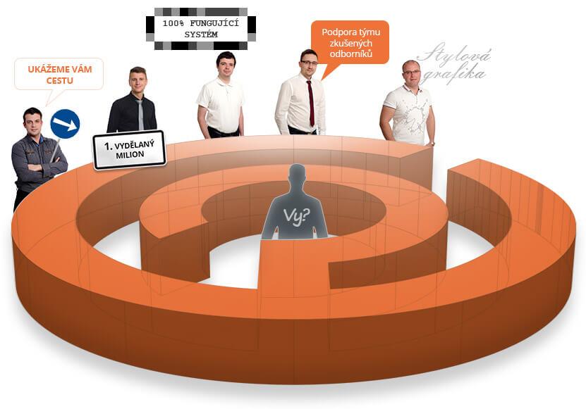 obrázek labyrintu